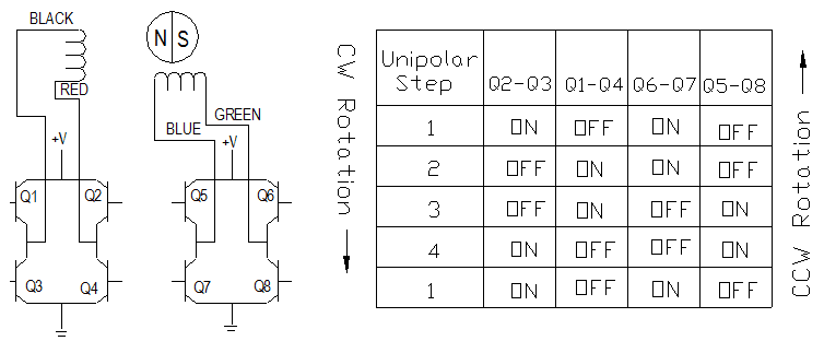 Figure 4: Wiring diagram and step sequence for bipolar motor