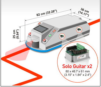 solo-guitar servo drive on mobile robust vehicle