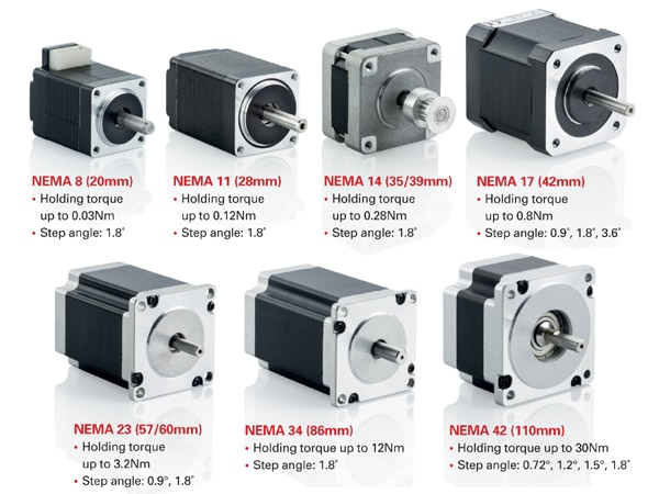 stepper motor group